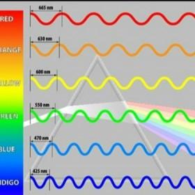 光谱分析培训