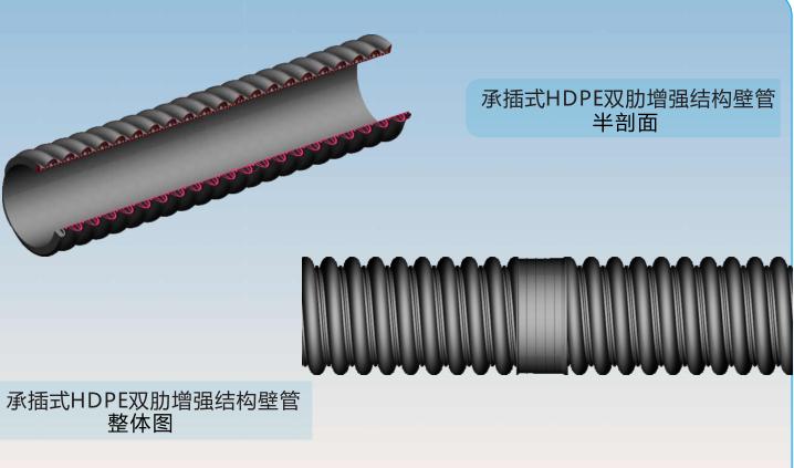 承插式HDPE双肋增强管