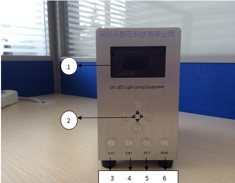 UVLED点光源固化UV胶水快速稳可靠!