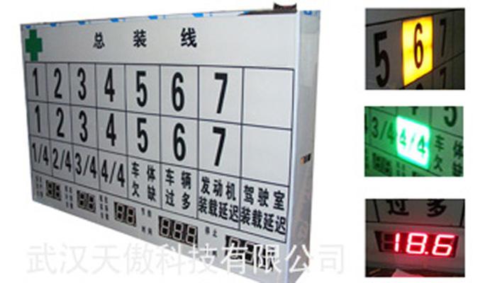 车间生产管理安灯系统