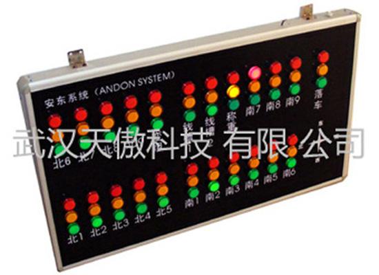 物料看板安灯呼叫Andon系统
