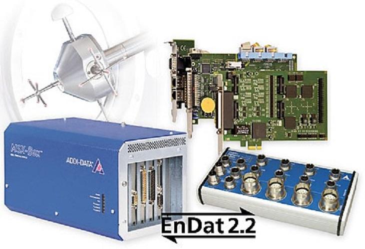 德国ADDI-DATA数据采集器